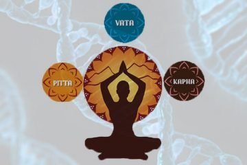 What Is Prakriti And How To Know It?